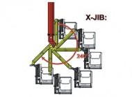 X-Jib